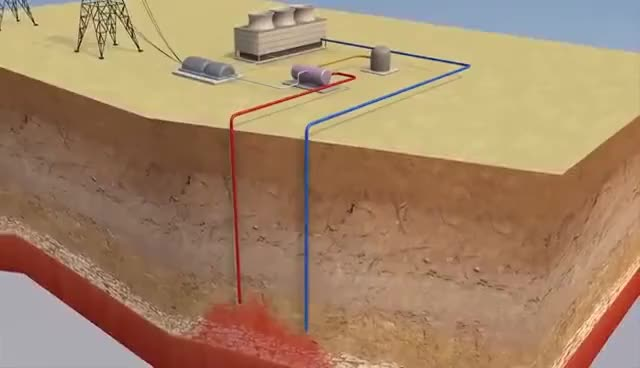 Watch and share Geothermal GIFs on Gfycat