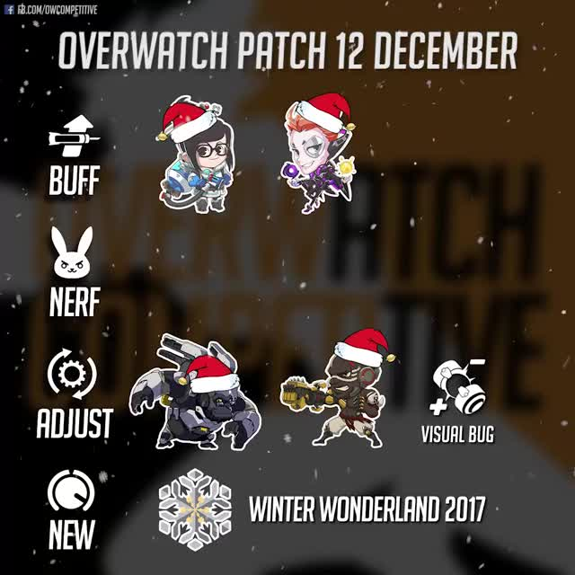 Watch Overwatch Patch 12.12 GIF on Gfycat. Discover more Overwatch GIFs on Gfycat