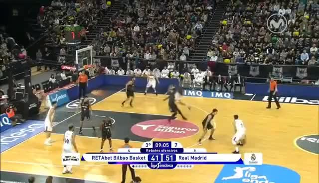 Watch and share Luka Doncic Higlights 2017! GIFs on Gfycat