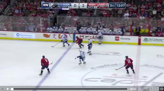 Watch and share Vancouver Canucks GIFs and Hockey GIFs by peterhassett on Gfycat