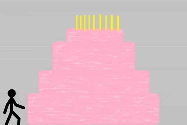 Watch and share Birthday GIFs on Gfycat