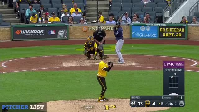 Watch and share Pitcher Database GIFs and Nick Burdi Sl GIFs on Gfycat