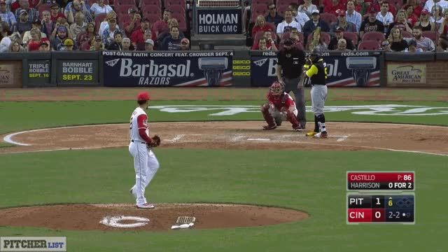 Watch and share Luis Castillo FBs CH Harrison 8-26-17 GIFs on Gfycat