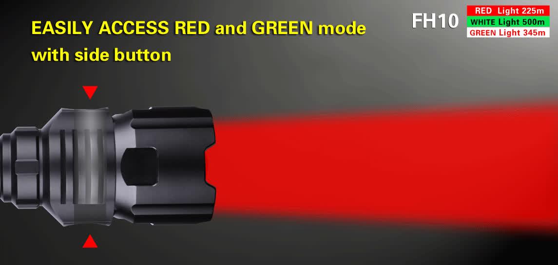 Flashlight GIFs