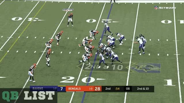 Watch Collins GIF on Gfycat. Discover more Cincinnati Bengals, football GIFs on Gfycat