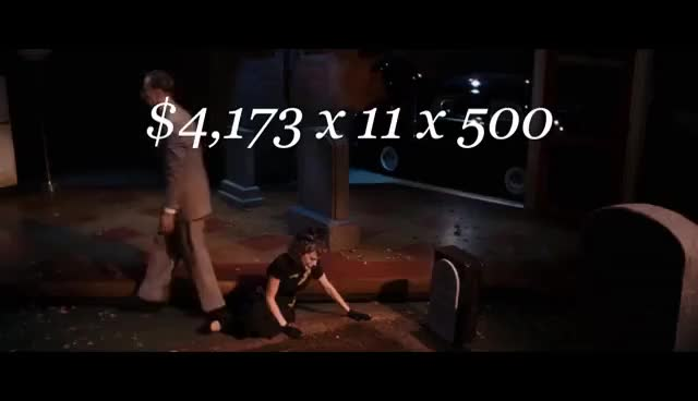 Watch and share Understanding A Box Office Failure - What's Wrong With Hollywood GIFs on Gfycat