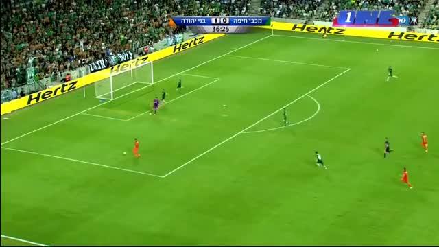 Watch and share Bneiyehuda GIFs and Soccer GIFs on Gfycat