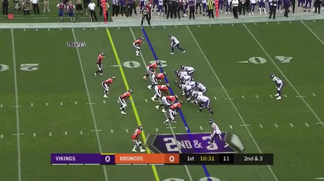 Watch and share Minnesota Vikings GIFs and Denver Broncos GIFs on Gfycat