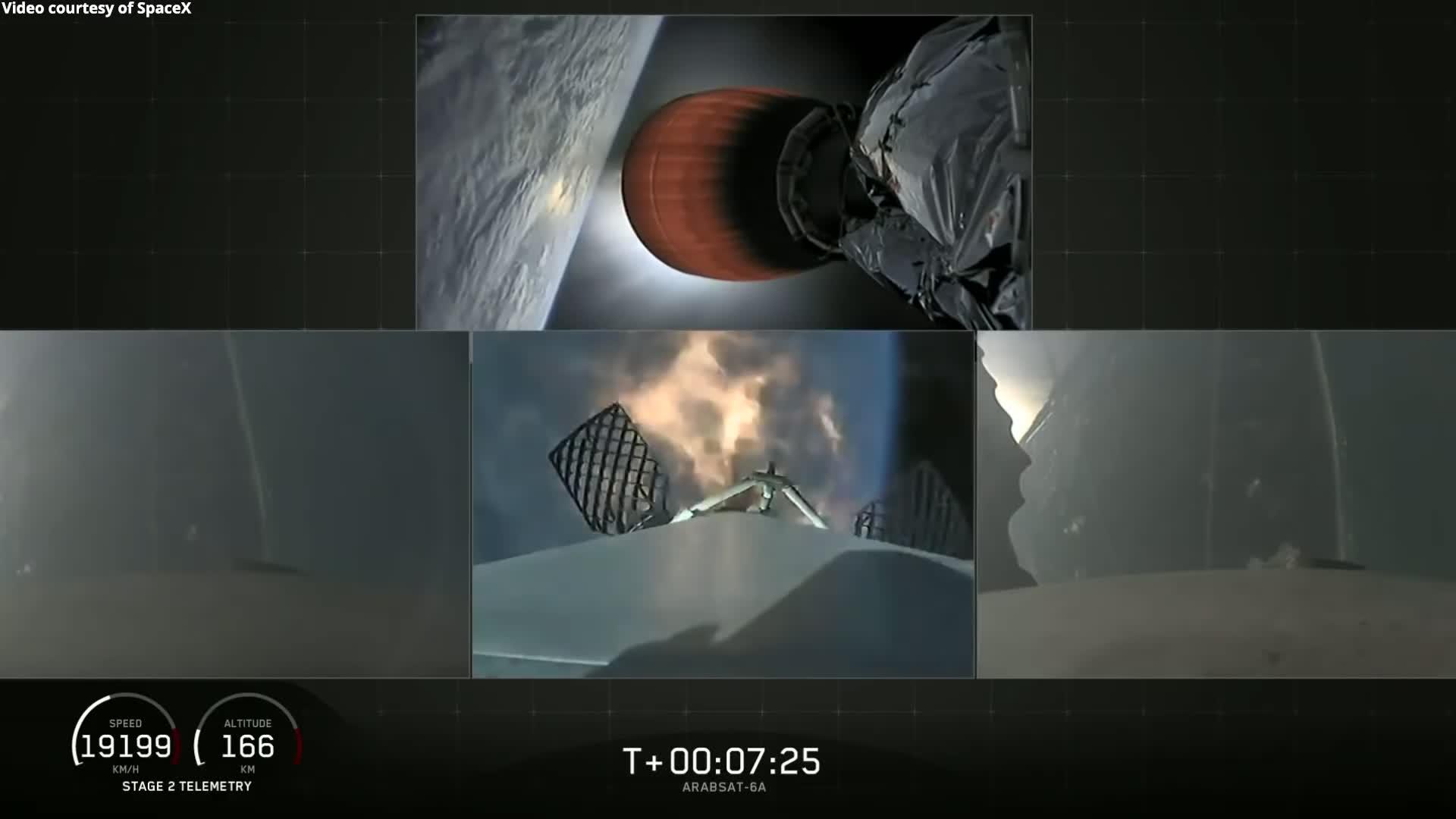 Arabsat-6A, B1052, B1053, B1055, Block 5, Falcon Heavy, Falcon Heavy Block 5, Falcon Heavy landing, Falcon Heavy landing 2019, SpaceX, Falcon Heavy boosters landing GIFs