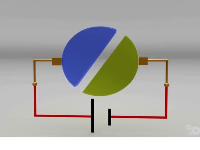 Watch and share Working Principle Of DC Motor GIFs on Gfycat