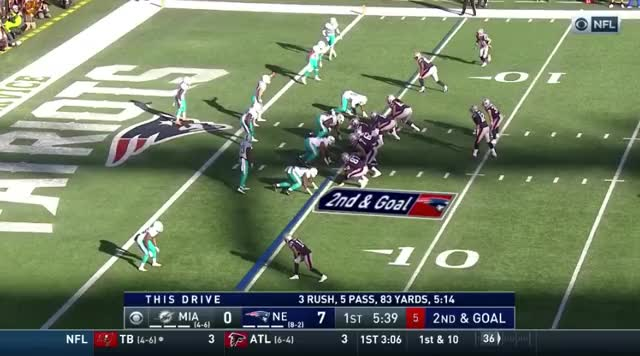 Watch and share 9 Brady To Gronk Td.mov GIFs on Gfycat
