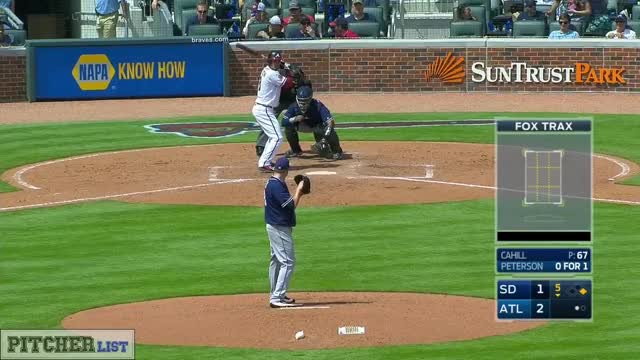 Watch and share Trevor Cahill FB 2017 GIFs on Gfycat