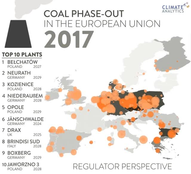 Watch and share Coalphaseouteu Regulator GIFs on Gfycat