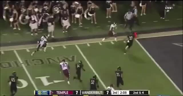 Watch and share Temple GIFs on Gfycat