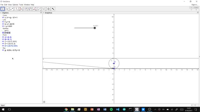 Watch and share Calculus GIFs on Gfycat