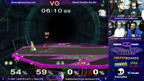 M2K Hungrybox Tearing It Up