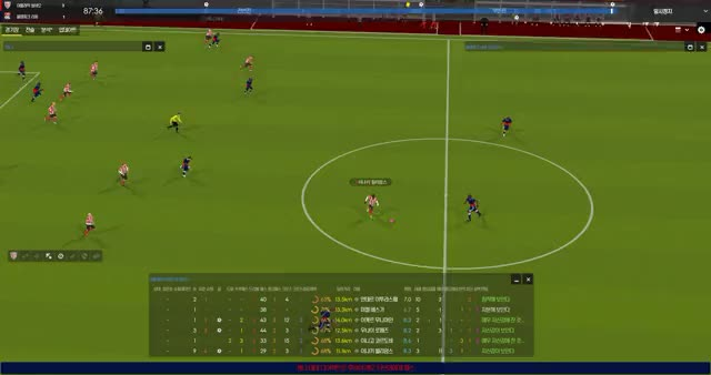 Watch and share Football Manager 2018 2018.06.01 - 19.34.42.01 GIFs on Gfycat