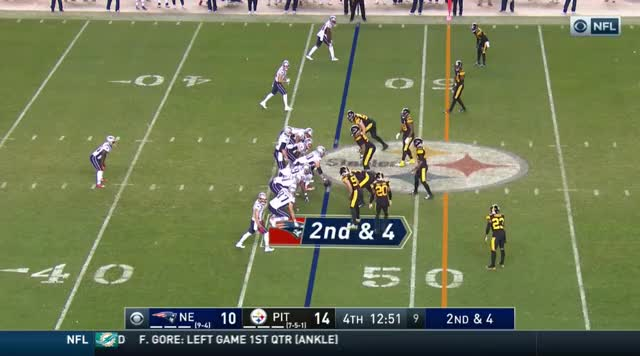 Watch and share 18 Brady Over The Middle To Gronk GIFs on Gfycat