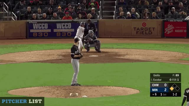 Watch and share Giolito MIN GIFs on Gfycat