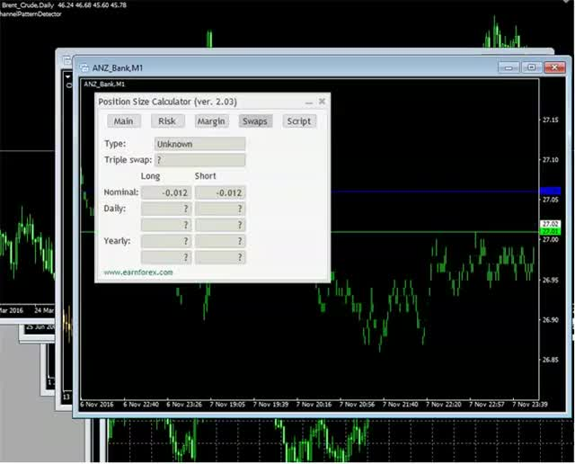 Watch and share Forex GIFs and Mt4 GIFs by earnforex on Gfycat