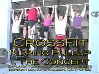 CrossFit - Kipping Pull-Ups GIFs