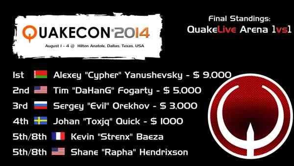 4k QuakeCon 2014 Grand Final: Cypher vs DaHanG [No Commentary] QuakeLive Duel Demos (reddit) GIFs