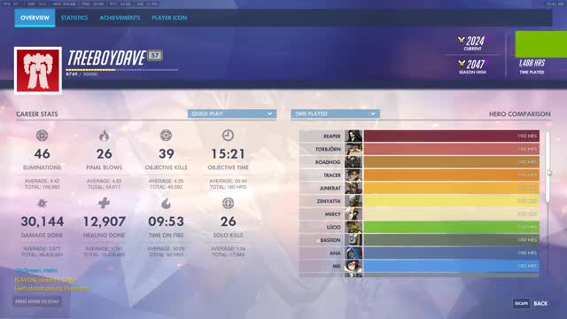 Watch and share 100 Hours GIFs and Overwatch GIFs on Gfycat