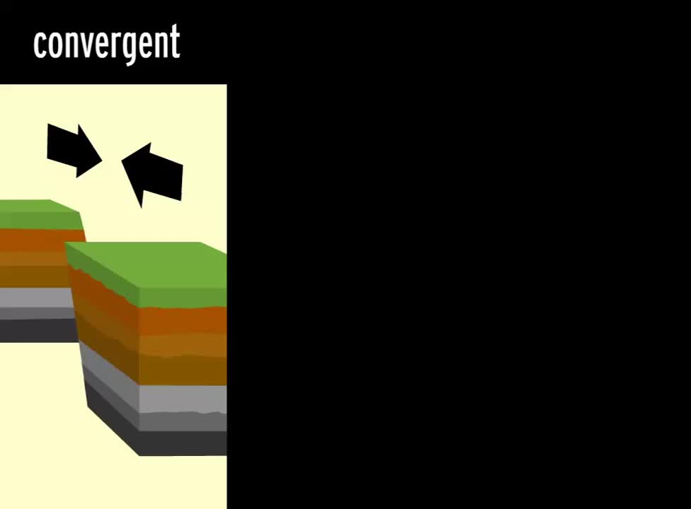animation, brainpop, education, moby, PLATE TECTONICS_covergent GIFs