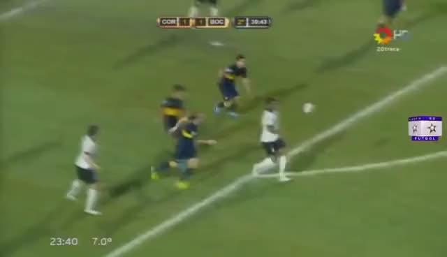Watch and share Increible Gol Errado Por Pato (Corinthians Vs Boca 2013) GIFs on Gfycat
