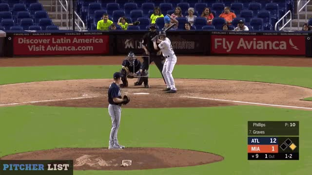 Watch Phillips SL 7-23 GIF on Gfycat. Discover more Atlanta Braves, baseball GIFs on Gfycat