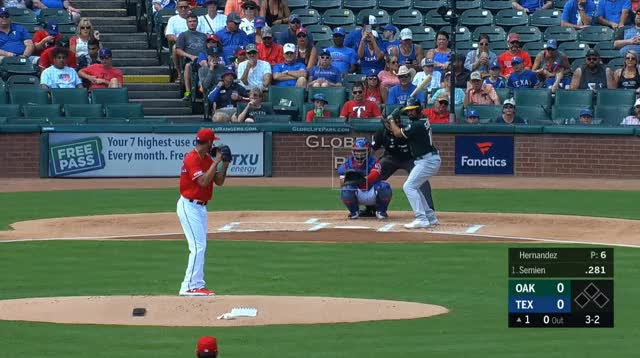 Watch and share Hernandez Semien SL GIFs by _ben_clemens on Gfycat