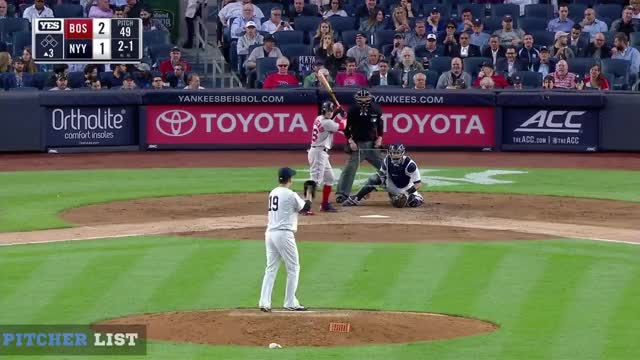 Watch and share Masahiro Tanaka SP 5-09-18 GIFs on Gfycat
