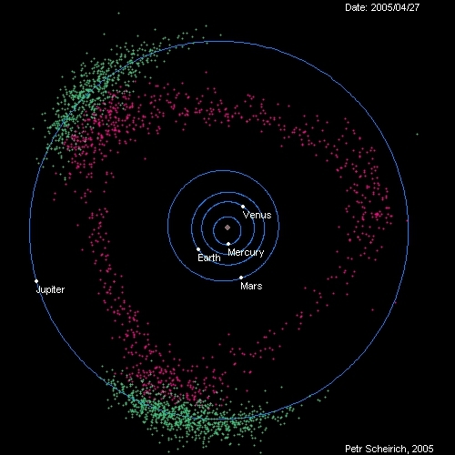 JoeRogan, friends, After the Dryas Impact is essentially confirmed - remember Hancock's wisdom. Wake up in the morning and say 'thank you Jupiter' (reddit) GIFs
