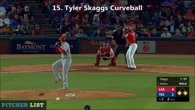 Watch and share Los Angeles Angels GIFs and Nastiest Pitches GIFs by Ely Sussman on Gfycat