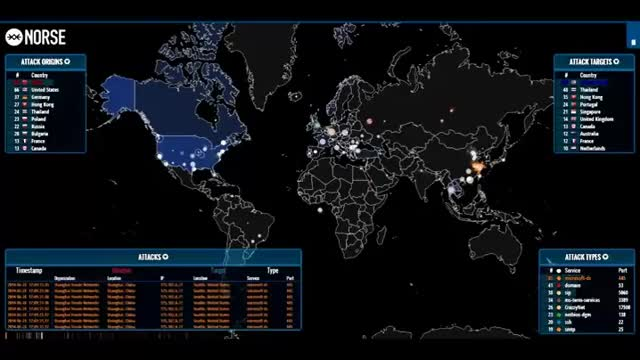 Watch and share DDOS Attack GIFs by peitalin on Gfycat