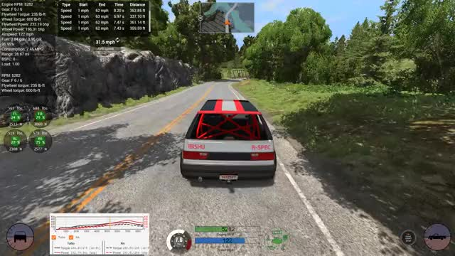 Watch River Jump - BeamNG.drive GIF on Gfycat. Discover more related GIFs on Gfycat