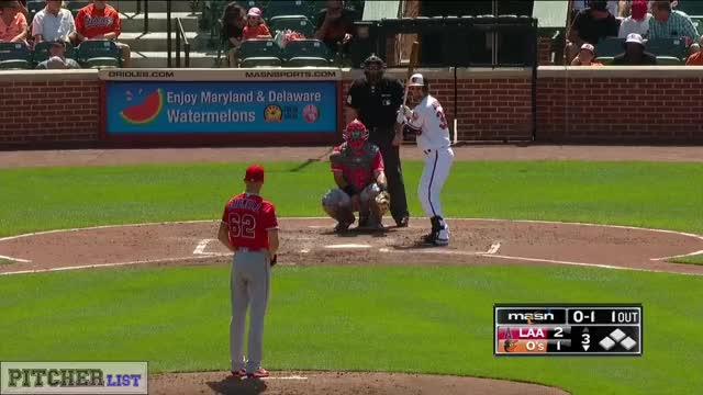 Watch Parker Bridwell CB 2017 GIF on Gfycat. Discover more related GIFs on Gfycat