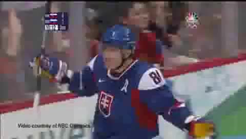 Watch olympic toews GIF on Gfycat. Discover more hockey GIFs on Gfycat