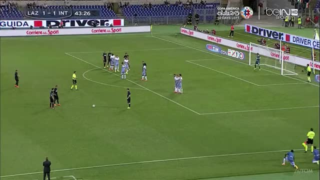 Watch and share Soccergifs GIFs by FCIM on Gfycat