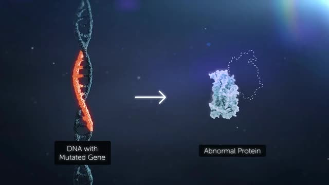 Watch Gene Therapy Explained GIF on Gfycat. Discover more biotech, biotechnology, eye, ophthalmology GIFs on Gfycat