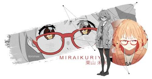 Watch [1/???]: favorite otps  mirai and akihito  from kyoukai no k GIF on Gfycat. Discover more akihito, akihito kanbara, akihito kanbara gif, beyond the boundary, kyoukai no kanata, mine, mirai, mirai kuriyama, mirai kuriyama gif, otp, otps GIFs on Gfycat