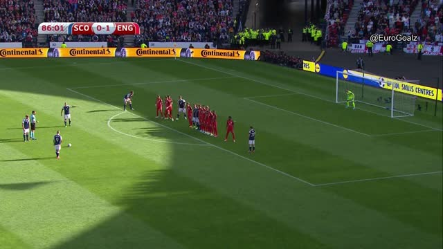 Watch and share Scotland 1-1 England (Griffiths 87 ') GIFs on Gfycat