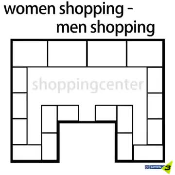 Watch and share Men Shopping VS Women Shopping GIFs on Gfycat