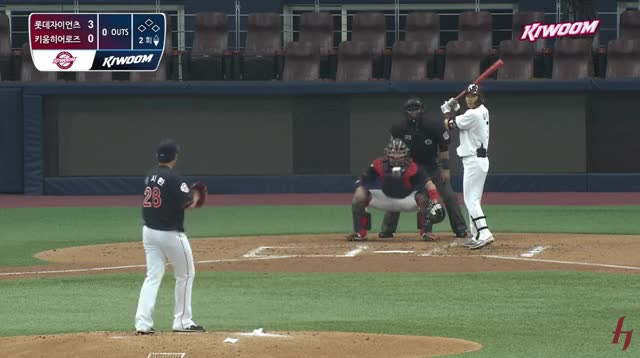 Watch 2K GIF on Gfycat. Discover more baseball GIFs on Gfycat