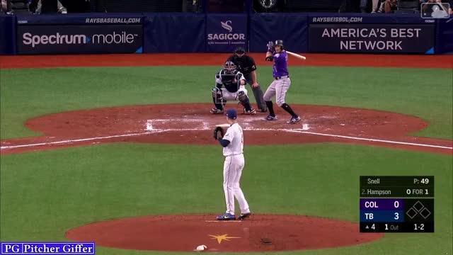 Watch Blake Snell FB/CB/SL/CH GIF by Pitcher Giffer (@augustine_mlb) on Gfycat. Discover more Blake Snell, Colorado Rockies, MLB, Rays, baseball, sports GIFs on Gfycat