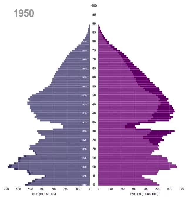 Watch and share Population Of Germany GIFs on Gfycat