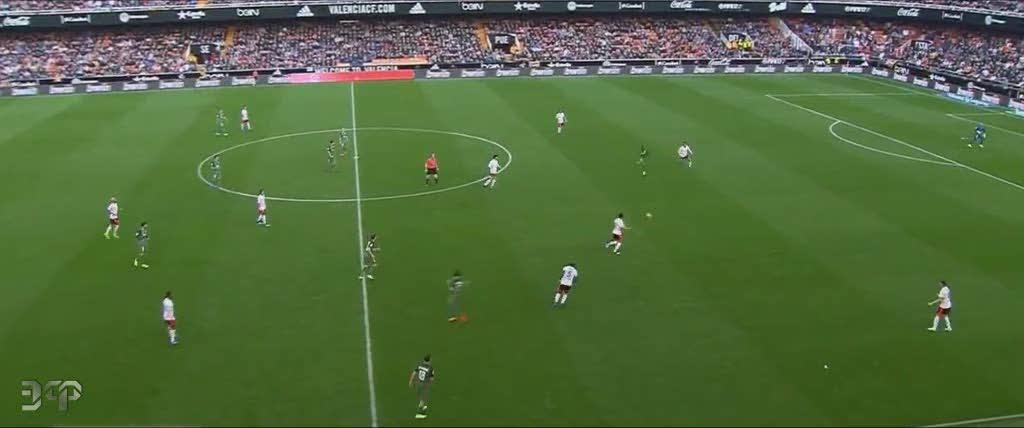 soccergifs, Iñaki Williams backheel sombrero skill GIFs