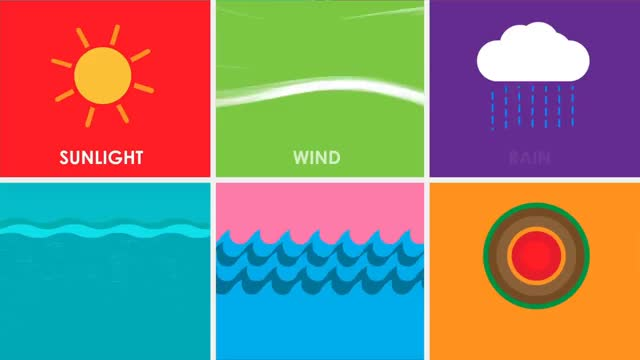 Watch and share Renewables GIFs and Animation GIFs on Gfycat