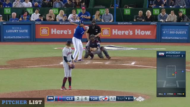 Watch and share Cleveland Indians GIFs and Toronto Blue Jays GIFs on Gfycat