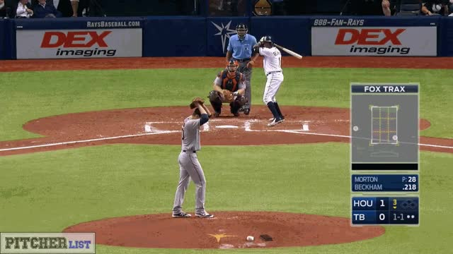 Watch Charlie Morton-FS-2017 GIF by @thedongiggity on Gfycat. Discover more related GIFs on Gfycat